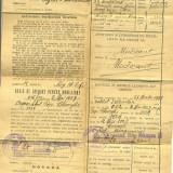 LIVRET MILITAR 1927