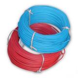 Cablu electric - Conductor FY (H07V-U) rosu - 2.5 mmp