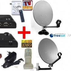 Sistem complet satelit - Antena auto cu televizor 48cm