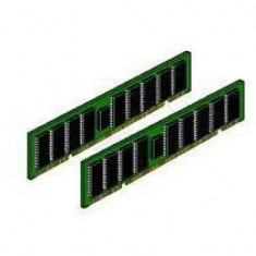 Memorie ECC DDR 1, 1024 Mb, PC-2700R - Server de stocare