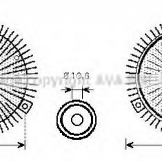 Cupla, ventilator radiator OPEL OMEGA A 3.0 - AVA QUALITY COOLING OLC555 - Ventilatoare auto