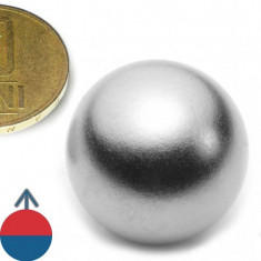 Magnet neodim puternic sfera 25 mm ndfeb neodymium experimente magnetice